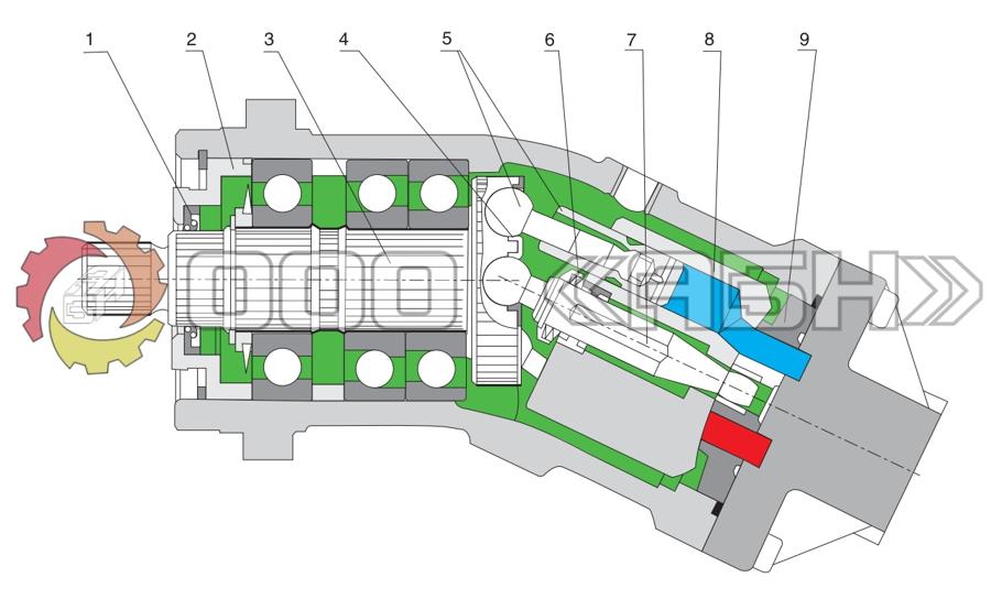 Запчасти для гидромотора Bosch Rexroth A2FE125