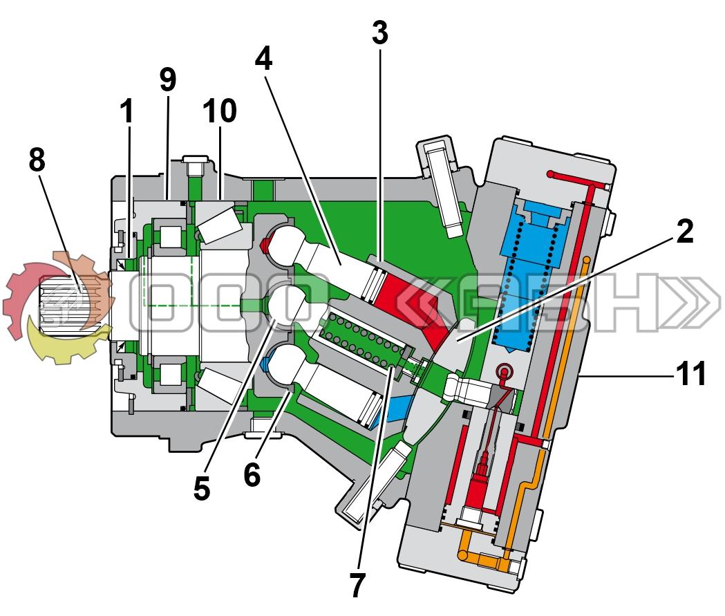 Запчасти для гидронасоса Bosch Rexroth A7VO500