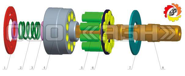 Запчасти для гидронасоса Vickers PVXS250