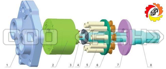 Запчасти для гидронасоса Vickers PFB5